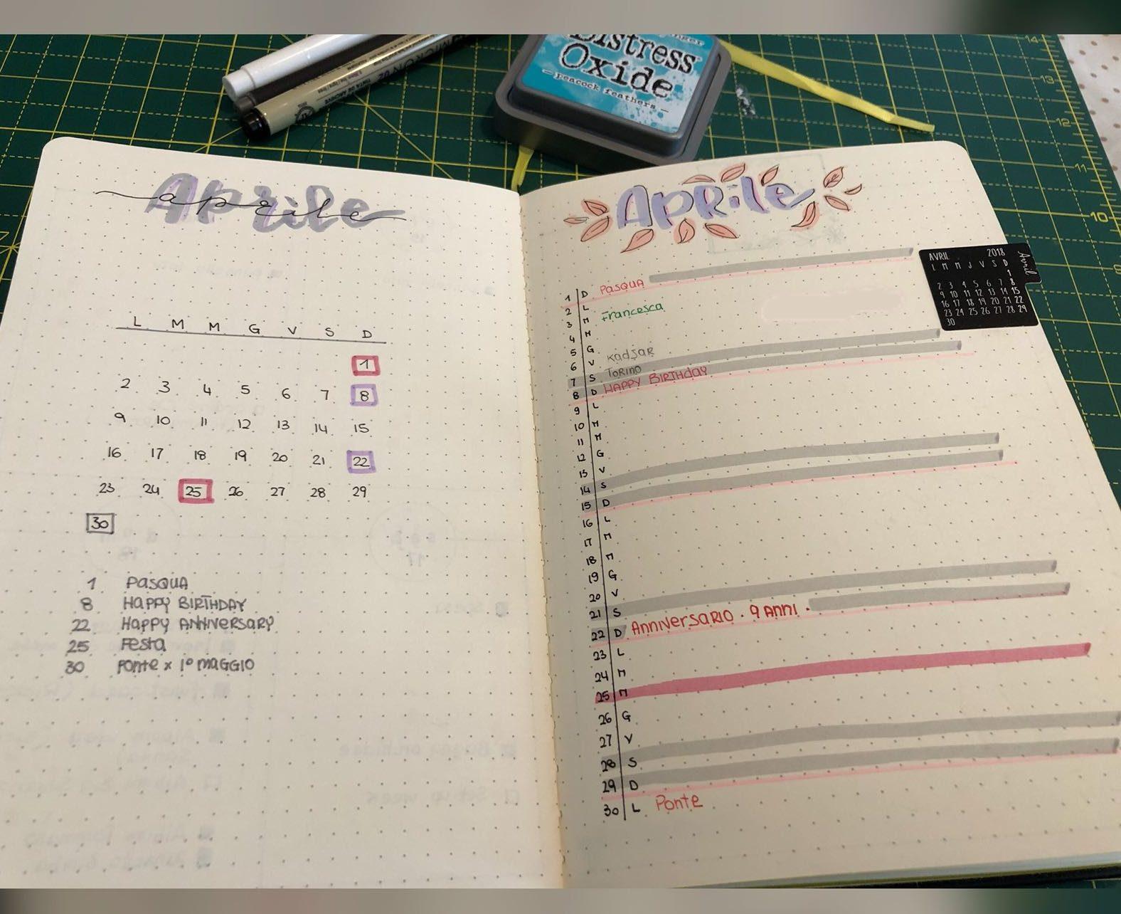 Set-up Aprile e weekly set-up